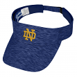 "Notre Dame Fighting Irish NCAA Top of the World ""Energy"" Adjustable Visor"